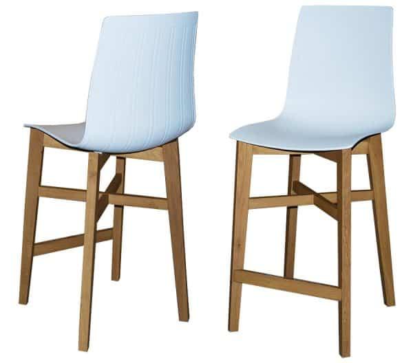 כסא בר ניס כיוונים